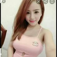 thua721589's profile photo