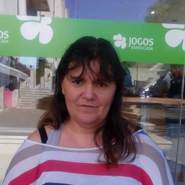 madalenam910472's profile photo