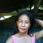janer17's profile photo