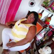 luciac311704's profile photo