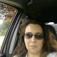 ana11295's profile photo