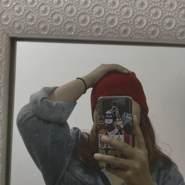 ayunithaajengp's profile photo