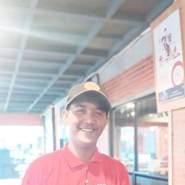 anggar677111's profile photo