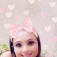Gochita1's profile photo