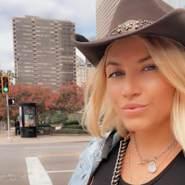 alicia119761's profile photo