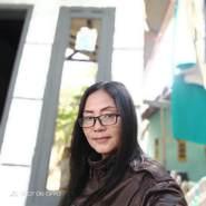 mami1202's profile photo