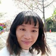 userlo24's profile photo