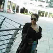 roseg075's profile photo