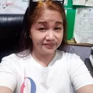 evelyni344029's profile photo
