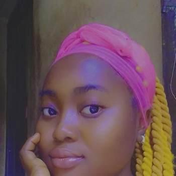 diana415380_Enugu_Svobodný(á)_Žena