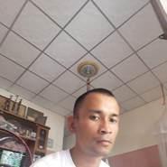 usermn62's profile photo
