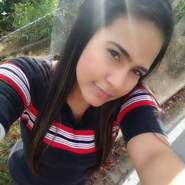 andrealuciajime46235's profile photo