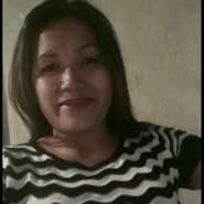 mah2196's profile photo