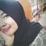 nesyawulandari's profile photo