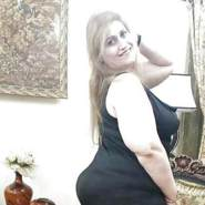 ftn3907's profile photo
