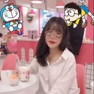 ngocb43's profile photo