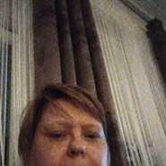 katarzynaw878976's profile photo