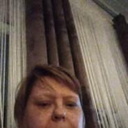 katarzynaw878976's profile photo