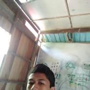 saifuls469223's profile photo