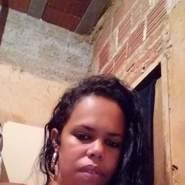 lucianamoreira555815's profile photo