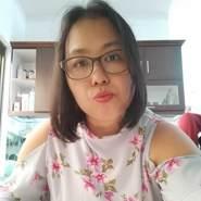 ririnh13's profile photo
