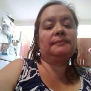 Pilar_Carballo67's profile photo