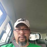 babat95's profile photo