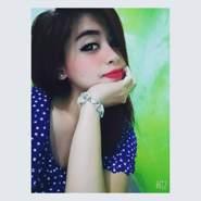fikaf62's profile photo