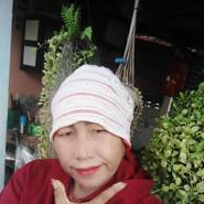 prakayc730762's profile photo