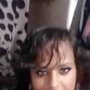 riyab53's profile photo