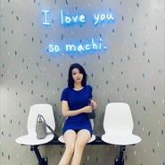userhcv307's profile photo