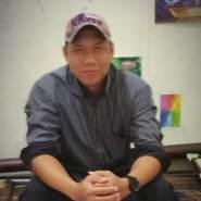 Djava05's profile photo