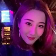 niy6654's profile photo