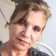 rosao682's profile photo