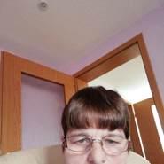 ruthrothe612012's profile photo