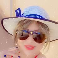 kikabhrgmailcom's profile photo