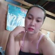 usercwms8079's profile photo