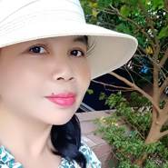 cintan551921's profile photo