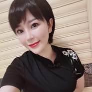 sunnys250050's profile photo