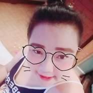 usercqoag51's profile photo