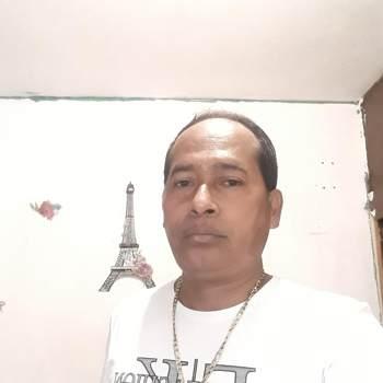 Franklin6579_Panama_Svobodný(á)_Muž