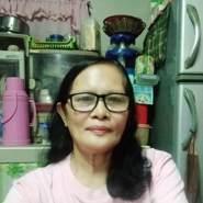 evangelinet235040's profile photo
