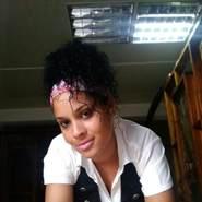 daili12's profile photo