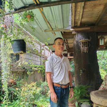 userclzns95_Chiang Mai_Độc thân_Nam