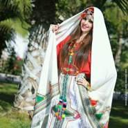fatia18's profile photo