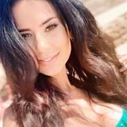 fendi971860's profile photo