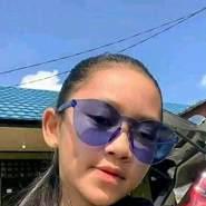 kelly036488's profile photo