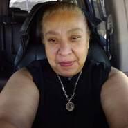 mariar418145's profile photo