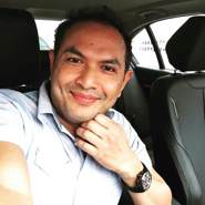 henry948879's profile photo