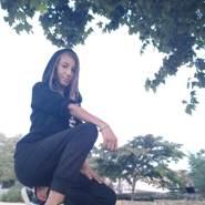 agkelikia's profile photo